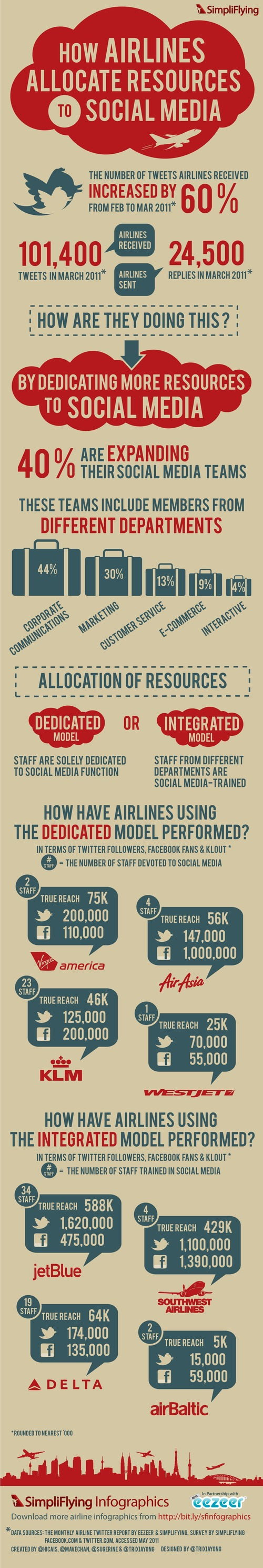 Simpliflying-infographic-v6